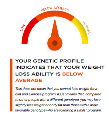 Healthy weight analysis DNA Test